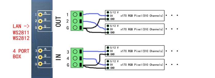 WS2812_output